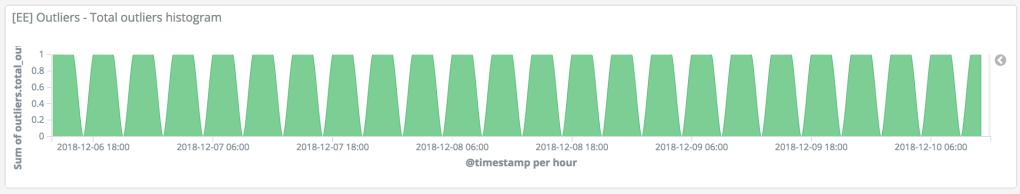 Screen Shot 2018-12-11 at 16.55.39